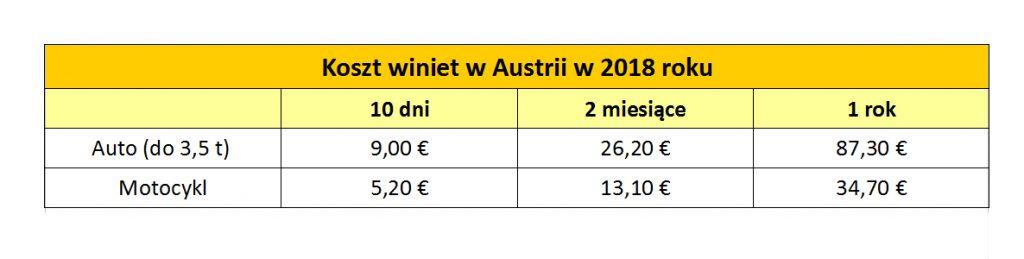 winiety austria 2018