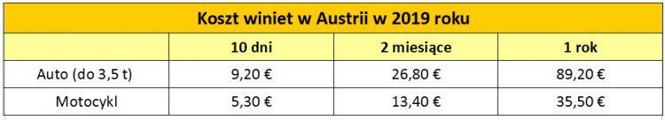 winiety austria 2019 cena